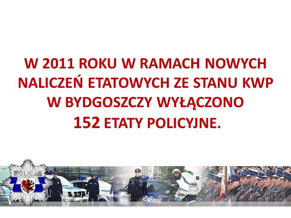 W 2011 ROKU W WOJEWÓDTWIE KUJAWSKO- POMORSKIM PRZYJĘTO DO SŁUŻBY 215 NOWYCH POLICJANTÓW.