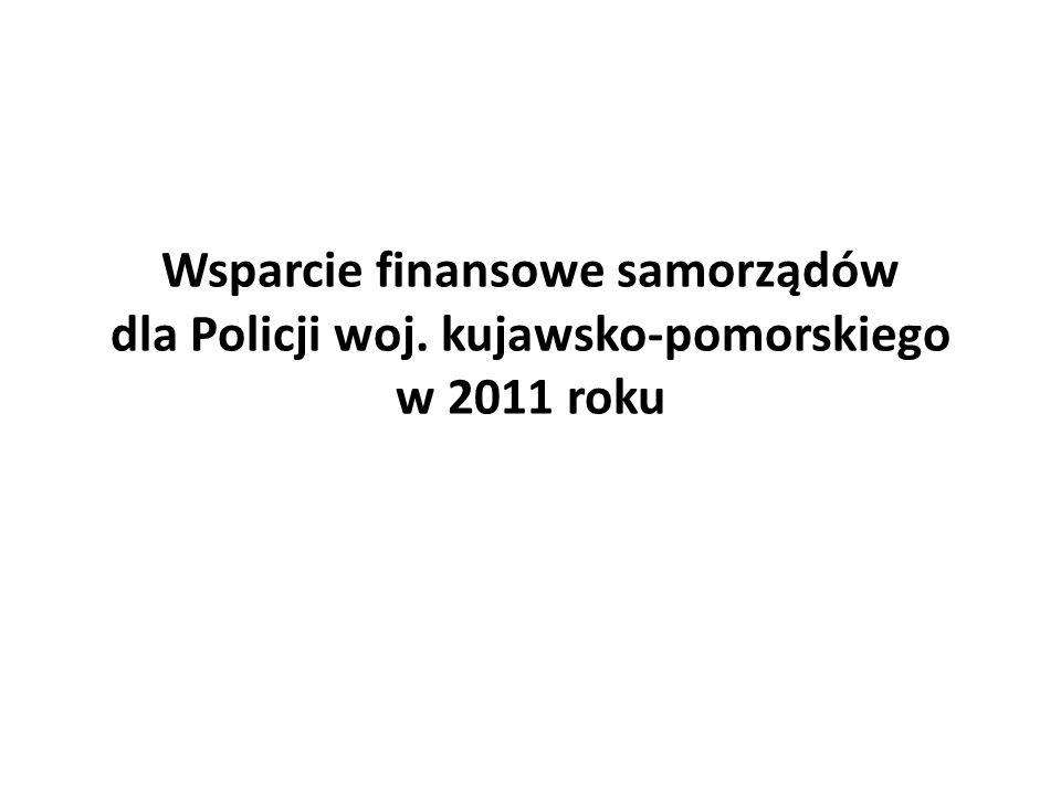 Wsparcie finansowe samorządów dla Policji woj. kujawsko-pomorskiego w 2011 roku
