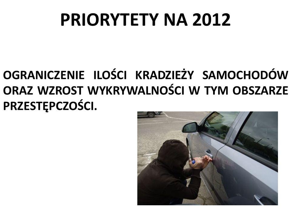 PRIORYTETY NA 2012 OGRANICZENIE ILOŚCI KRADZIEŻY SAMOCHODÓW ORAZ WZROST WYKRYWALNOŚCI W TYM OBSZARZE PRZESTĘPCZOŚCI.