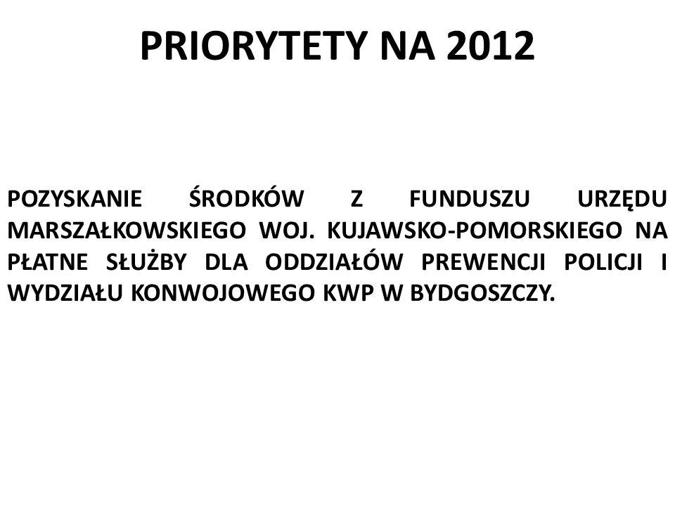 PRIORYTETY NA 2012 POZYSKANIE ŚRODKÓW Z FUNDUSZU URZĘDU MARSZAŁKOWSKIEGO WOJ. KUJAWSKO-POMORSKIEGO NA PŁATNE SŁUŻBY DLA ODDZIAŁÓW PREWENCJI POLICJI I