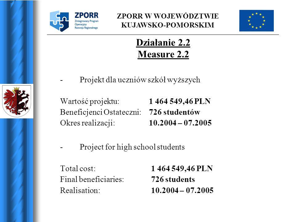 ZPORR W WOJEWÓDZTWIE KUJAWSKO-POMORSKIM Działanie 2.2 Measure 2.2 -Projekt dla uczniów szkół wyższych Wartość projektu:1 464 549,46 PLN Beneficjenci Ostateczni:726 studentów Okres realizacji:10.2004 – 07.2005 -Project for high school students Total cost: 1 464 549,46 PLN Final beneficiaries: 726 students Realisation: 10.2004 – 07.2005
