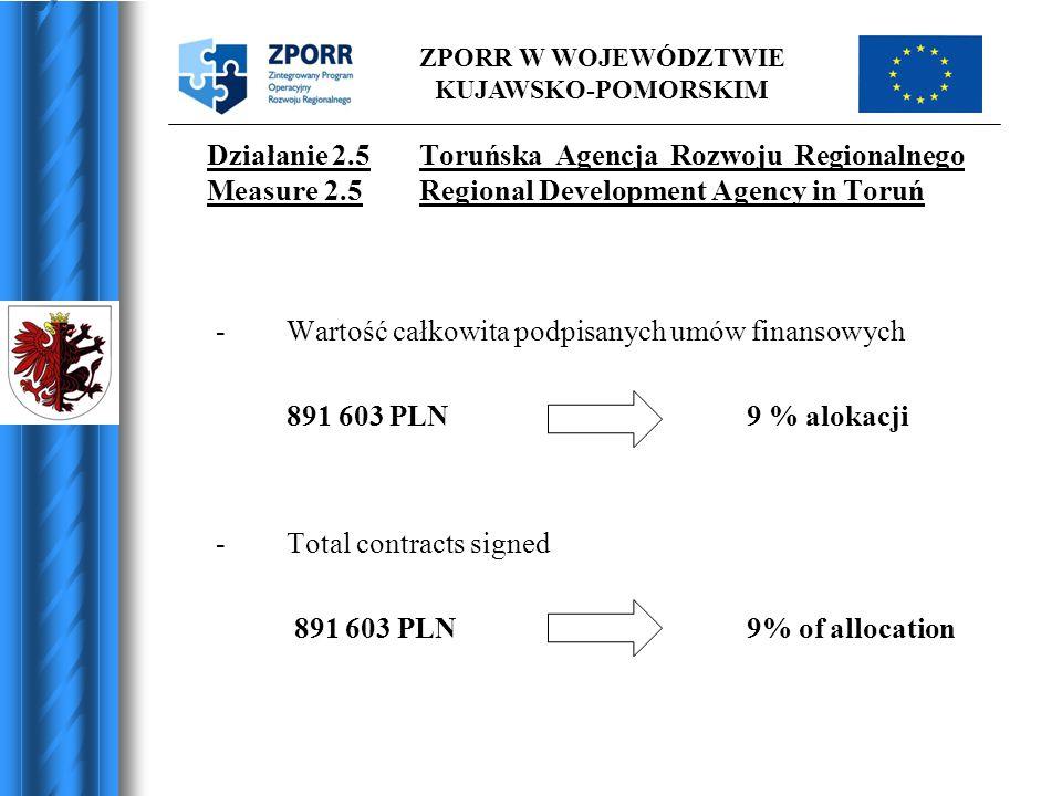 ZPORR W WOJEWÓDZTWIE KUJAWSKO-POMORSKIM Działanie 2.5Toruńska Agencja Rozwoju Regionalnego Measure 2.5Regional Development Agency in Toruń -Wartość całkowita podpisanych umów finansowych 891 603 PLN9 % alokacji -Total contracts signed 891 603 PLN9% of allocation