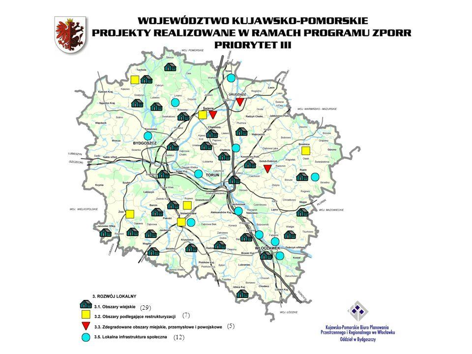 ZPORR W WOJEWÓDZTWIE KUJAWSKO-POMORSKIM Priorytet II (bez działania 2.5) Priority II (without measure 2.5) 32 wnioski zostały zatwierdzone przez Instytucję Wdrażającą 32 Project approved by Implmenting Institution 18 994 913 PLN19,95% –kwota dofinansowania 18 994 913 PLN co stanowi 19,95% alokacji na lata 2004-2006 18 994 913 PLN, 19,95% –Co-financing of 18 994 913 PLN, which constitutes 19,95% of allocation 2004- 2006 24 umowy zostały zawarte 24 contracts signed 13.780.762 PLN14,47% –kwota dofinansowania 13.780.762 PLN co stanowi 14,47% alokacji na lata 2004-2006 13.780.762 PLN, 14,47% –Co-financing of 13.780.762 PLN, which constitutes 14,47% of allocation 2004- 2006