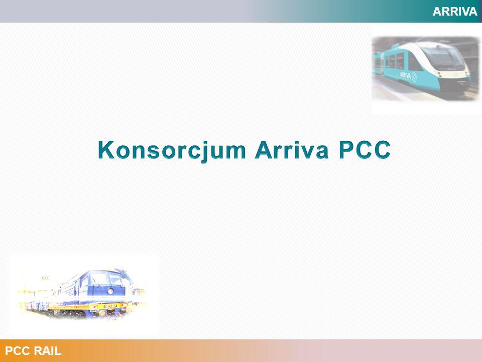 ARRIVA PCC RAIL ARRIVA PCC- nowa jakość & otwierają nowy rozdział w zakresie kolejowych przewozów pasażerskich w Polsce