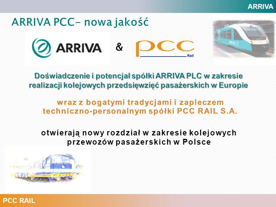 ARRIVA PCC RAIL ARRIVA-Profil