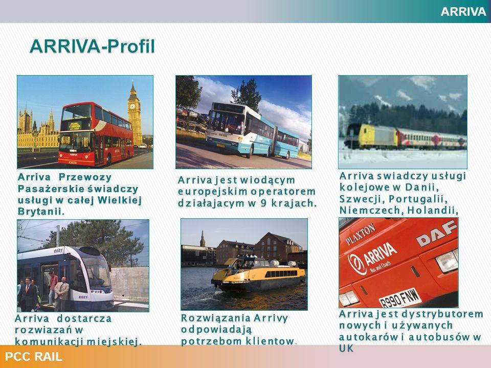 ARRIVA PCC RAIL PCC RAIL- Profil Holding PCC RAIL S.A.