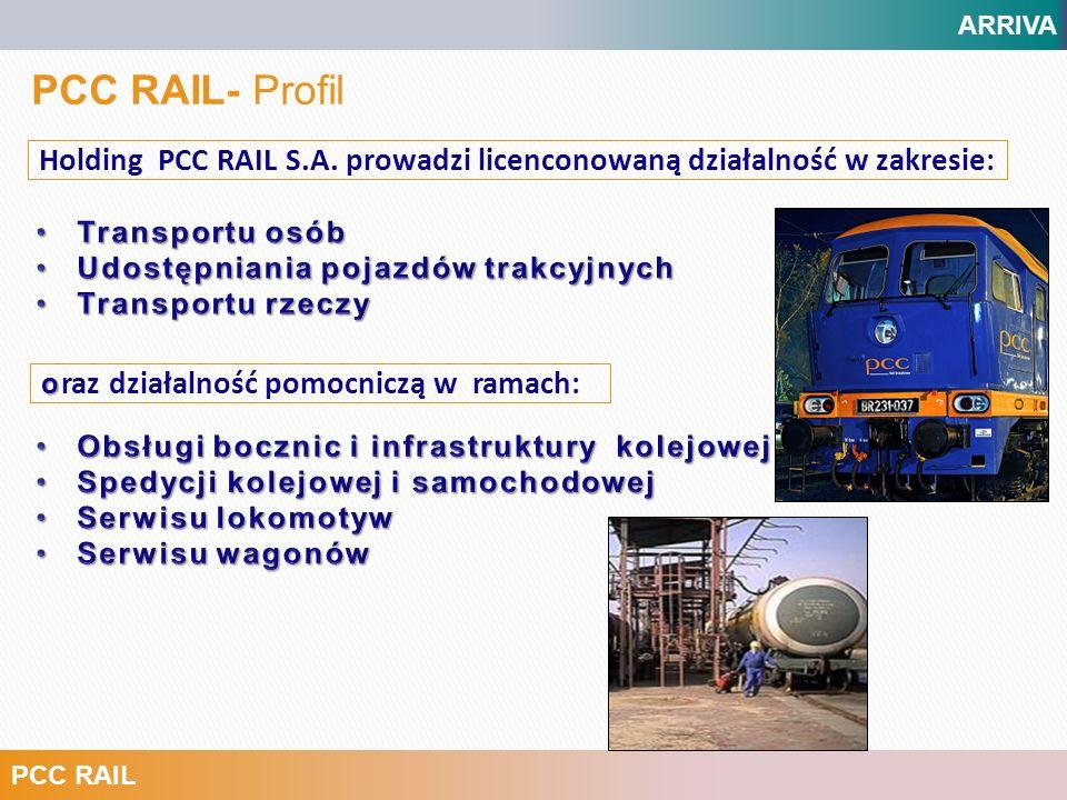 PCC RAIL ARRIVA Arriva PCC w Polsce