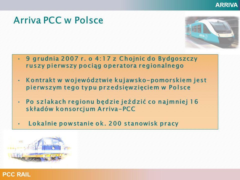 ARRIVA PCC RAIL Linie obsługiwane przez Arriva PCC