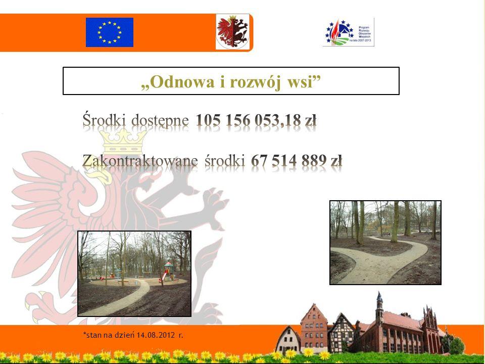 Odnowa i rozwój wsi *stan na dzień 14.08.2012 r.