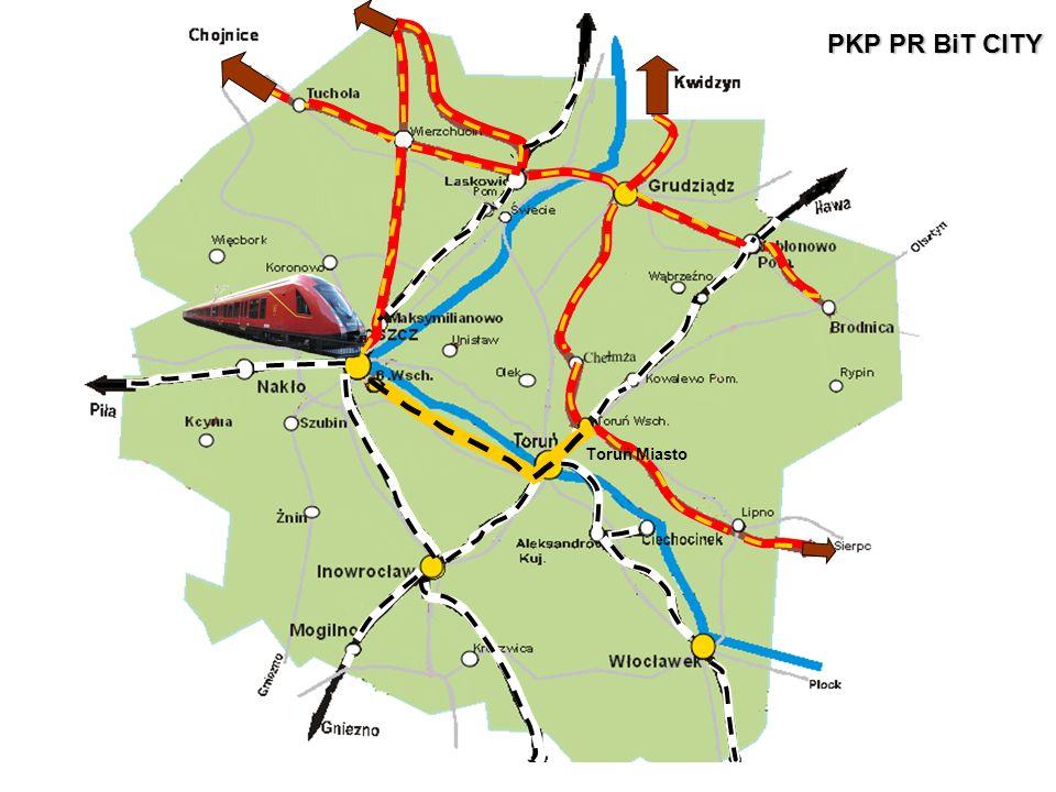 Toruń Miasto PKP PR BiT CITY