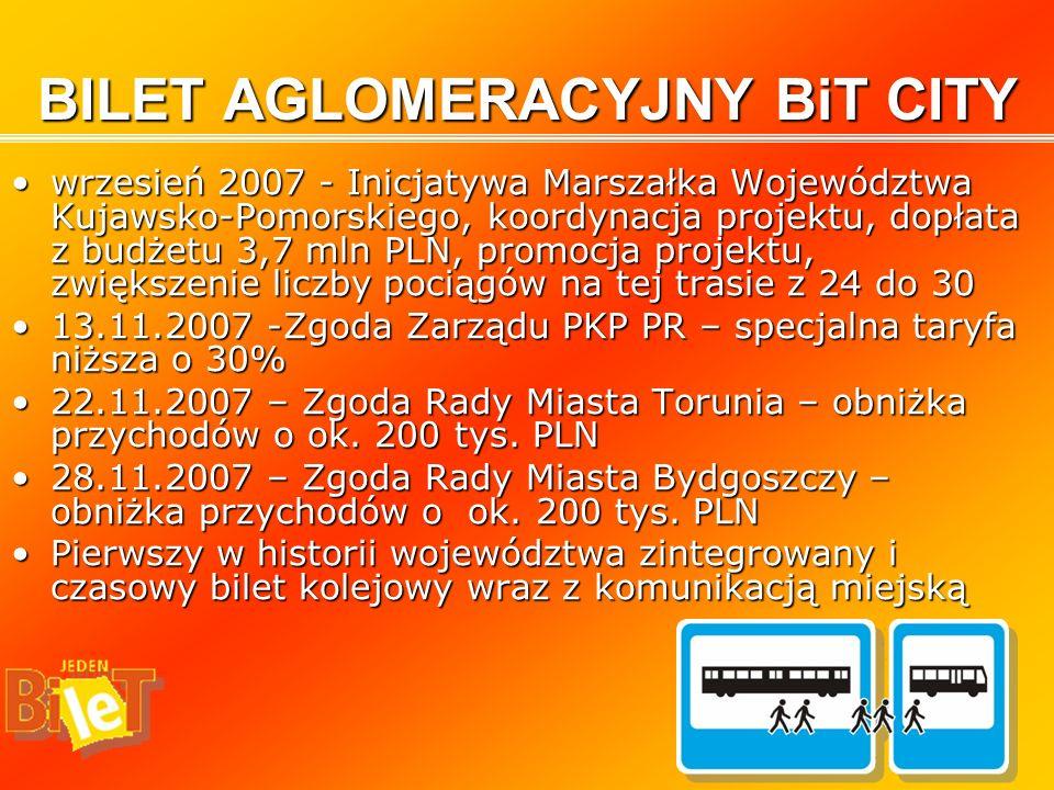 wrzesień 2007 - Inicjatywa Marszałka Województwa Kujawsko-Pomorskiego, koordynacja projektu, dopłata z budżetu 3,7 mln PLN, promocja projektu, zwiększ