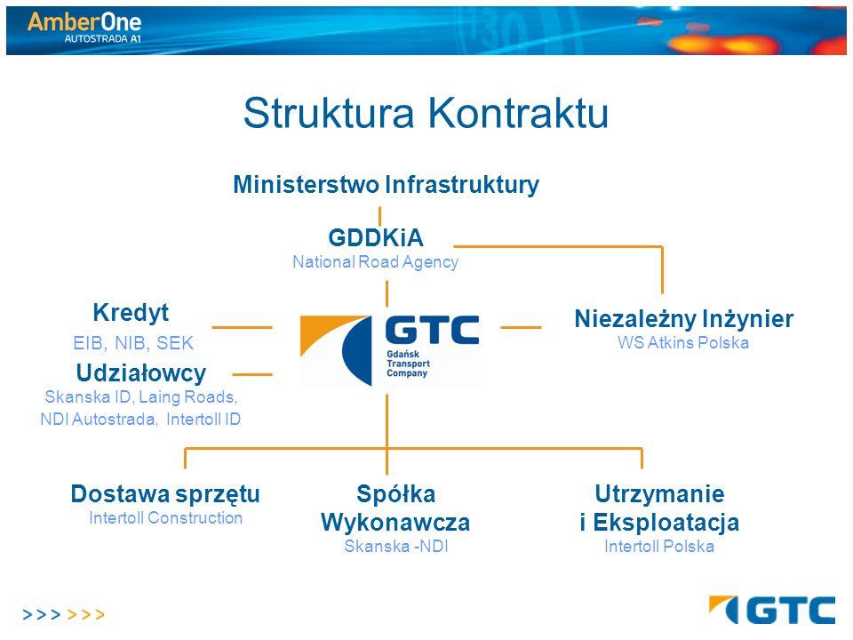 Struktura Kontraktu Ministerstwo Infrastruktury GDDKiA National Road Agency Kredyt EIB, NIB, SEK Udziałowcy Skanska ID, Laing Roads, NDI Autostrada, I