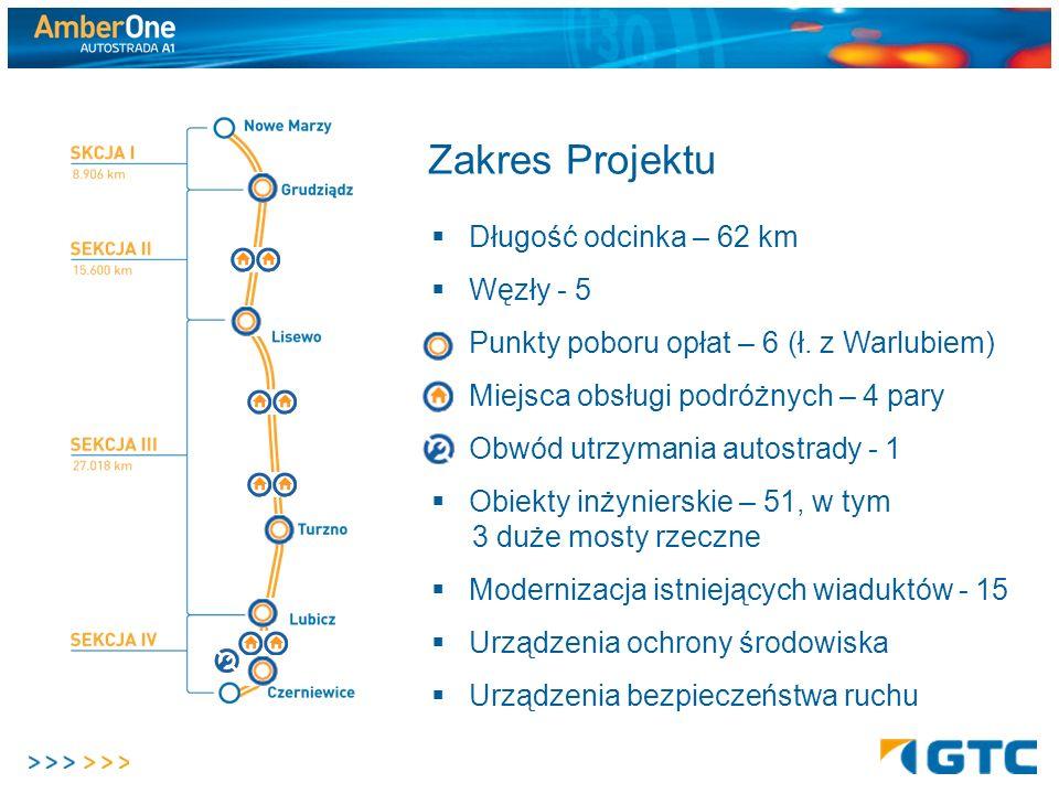 Zakres Projektu Długość odcinka – 62 km Węzły - 5 Punkty poboru opłat – 6 (ł. z Warlubiem) Miejsca obsługi podróżnych – 4 pary Obwód utrzymania autost