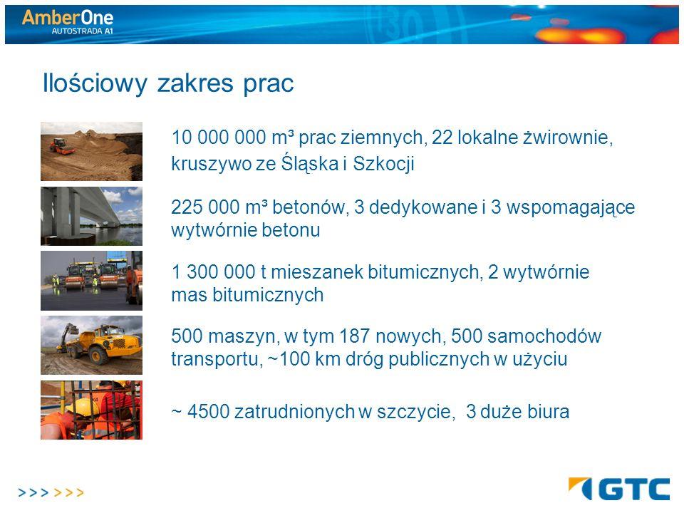 Ilościowy zakres prac 10 000 000 m³ prac ziemnych, 22 lokalne żwirownie, kruszywo ze Śląska i Szkocji 225 000 m³ betonów, 3 dedykowane i 3 wspomagając