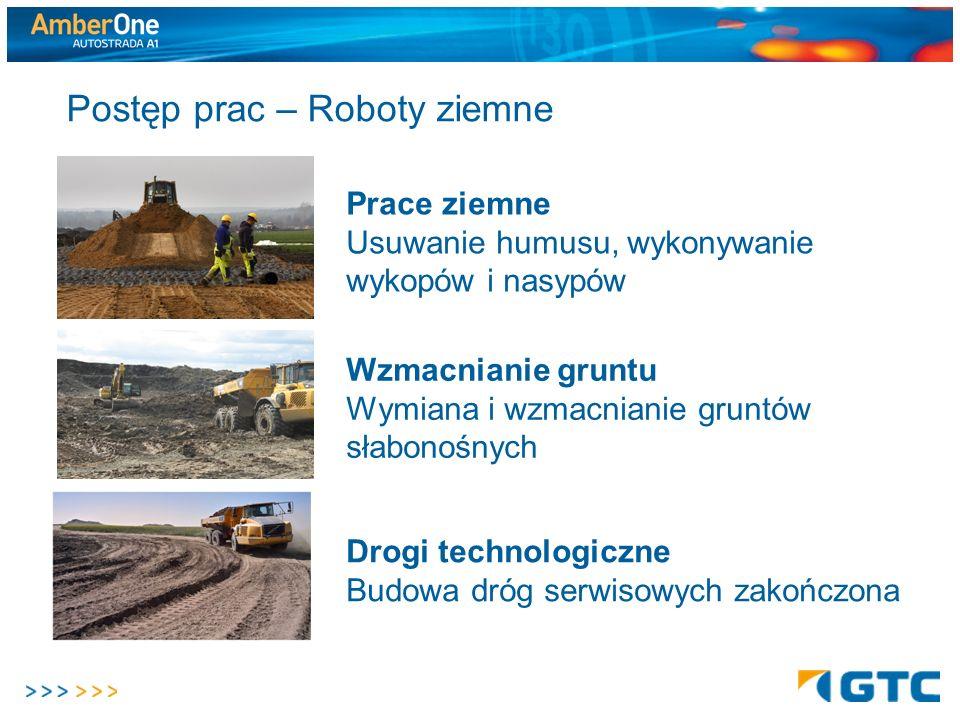 Postęp prac – Roboty ziemne Prace ziemne Usuwanie humusu, wykonywanie wykopów i nasypów Wzmacnianie gruntu Wymiana i wzmacnianie gruntów słabonośnych