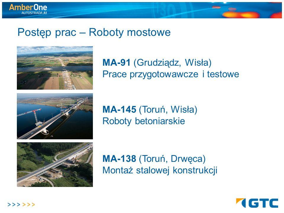 MA-145 (Toruń, Wisła) Roboty betoniarskie MA-138 (Toruń, Drwęca) Montaż stalowej konstrukcji Postęp prac – Roboty mostowe MA-91 (Grudziądz, Wisła) Pra