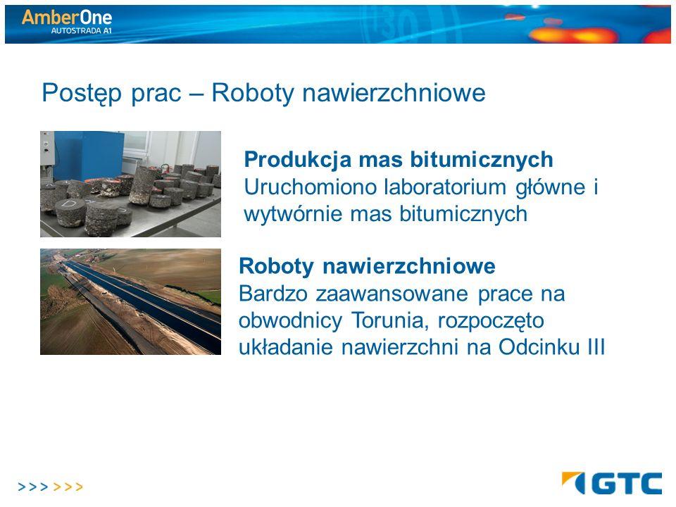 Postęp prac – Roboty nawierzchniowe Roboty nawierzchniowe Bardzo zaawansowane prace na obwodnicy Torunia, rozpoczęto układanie nawierzchni na Odcinku
