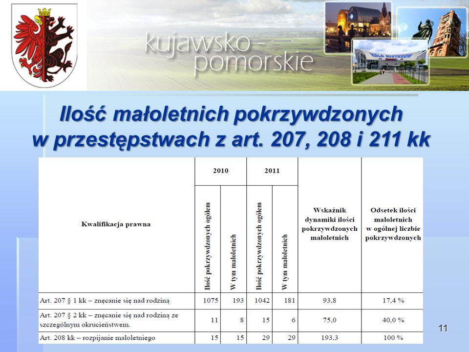 11 Ilość małoletnich pokrzywdzonych w przestępstwach z art. 207, 208 i 211 kk