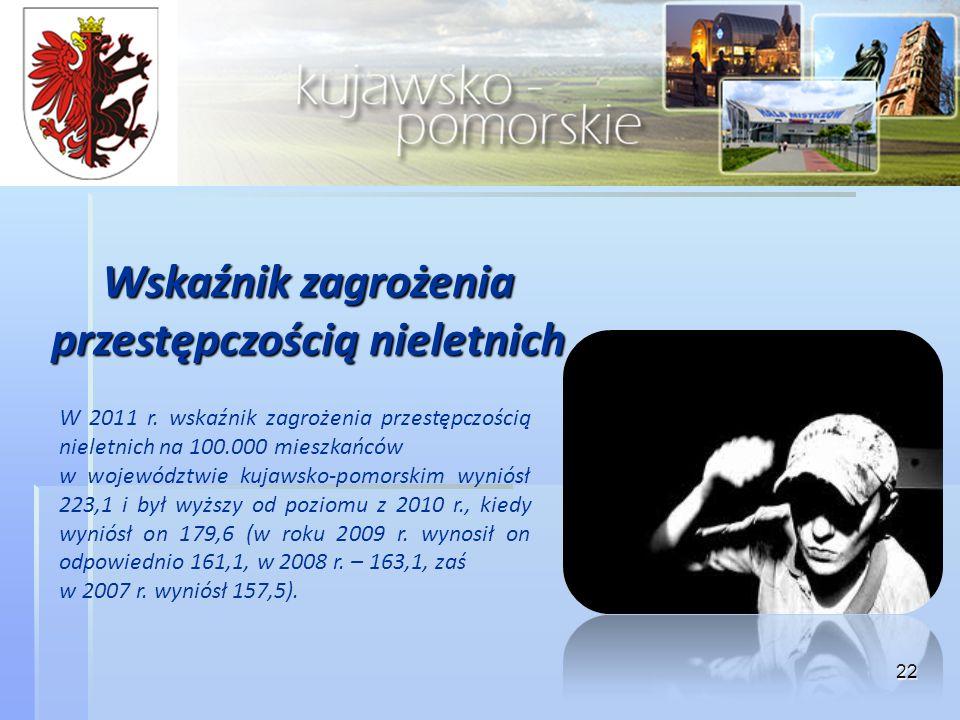 22 Wskaźnik zagrożenia przestępczością nieletnich W 2011 r.
