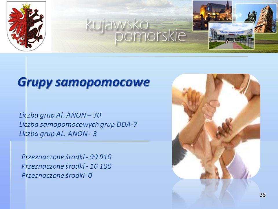 38 Grupy samopomocowe Liczba grup Al.ANON – 30 Liczba samopomocowych grup DDA-7 Liczba grup AL.