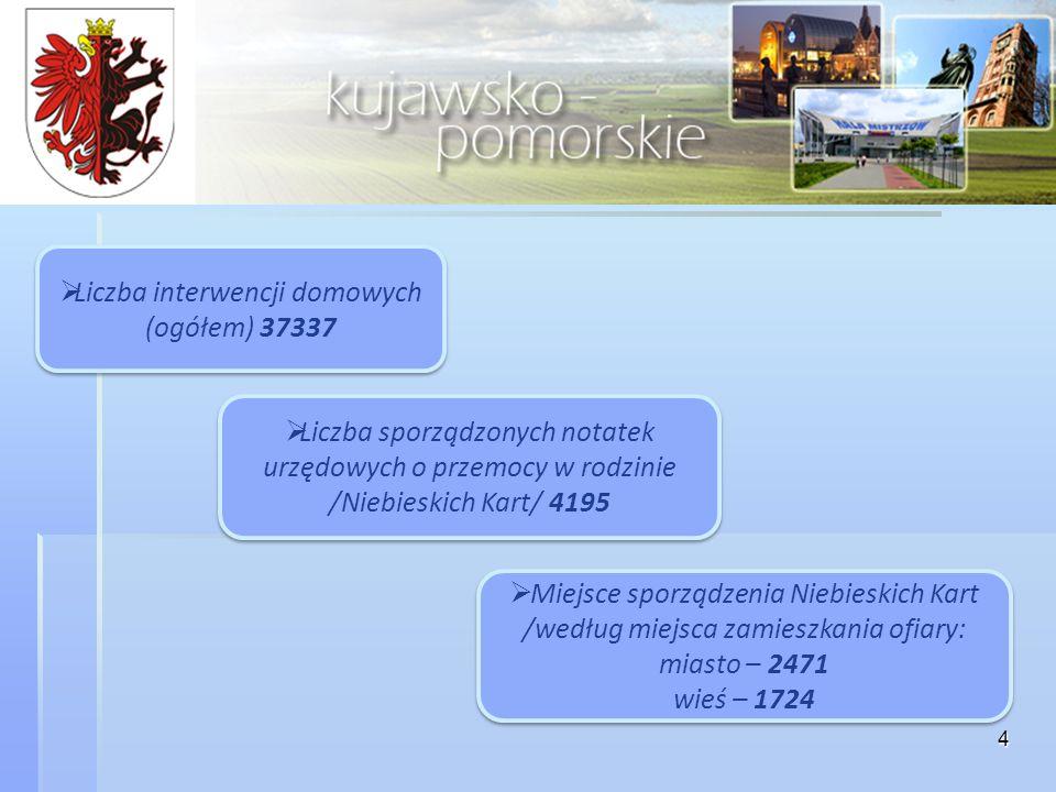 15 W 2011 roku w województwie kujawsko-pomorskim odnotowano 4617 czynów karalnych popełnionych przez 22651 nieletnich.