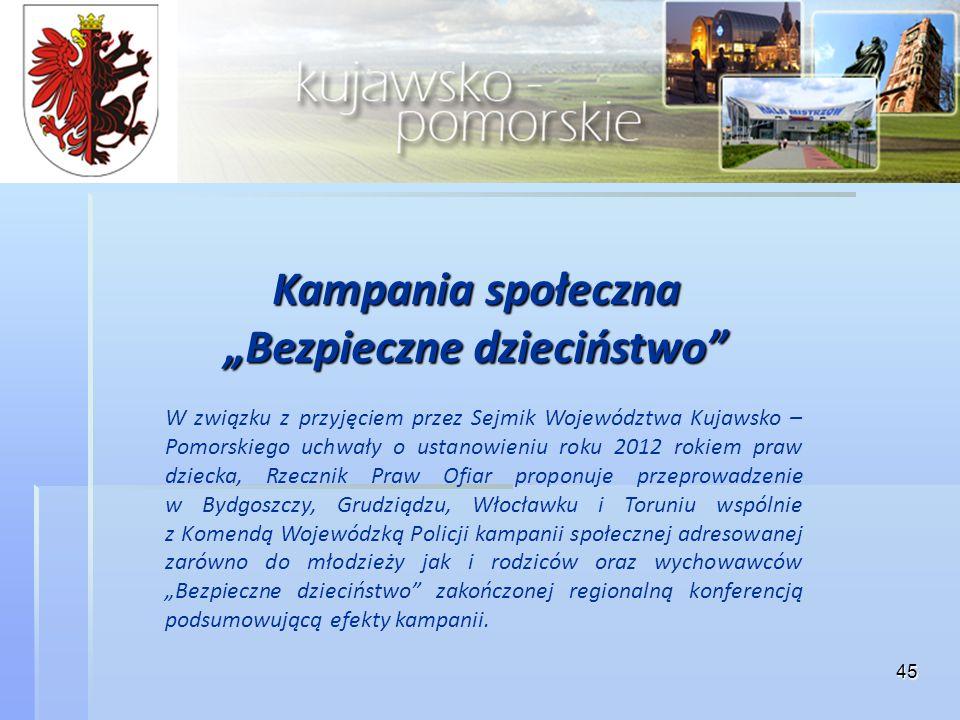 45 Kampania społeczna Bezpieczne dzieciństwo W związku z przyjęciem przez Sejmik Województwa Kujawsko – Pomorskiego uchwały o ustanowieniu roku 2012 rokiem praw dziecka, Rzecznik Praw Ofiar proponuje przeprowadzenie w Bydgoszczy, Grudziądzu, Włocławku i Toruniu wspólnie z Komendą Wojewódzką Policji kampanii społecznej adresowanej zarówno do młodzieży jak i rodziców oraz wychowawców Bezpieczne dzieciństwo zakończonej regionalną konferencją podsumowującą efekty kampanii.