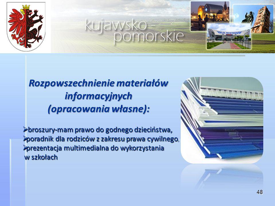 48 broszury-mam prawo do godnego dzieciństwa, broszury-mam prawo do godnego dzieciństwa, poradnik dla rodziców z zakresu prawa cywilnego, poradnik dla rodziców z zakresu prawa cywilnego, prezentacja multimedialna do wykorzystania prezentacja multimedialna do wykorzystania w szkołach w szkołach Rozpowszechnienie materiałów informacyjnych (opracowania własne):