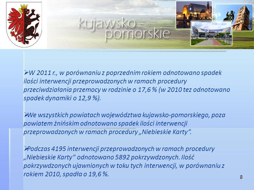 49 Kujawko-pomorska Niebieska Sieć KUJAWSKO-POMORSKA NIEBIESKA SIEĆ Postanowieniem Sądu Rejonowego w Toruniu z dnia 27.12.2011 r.