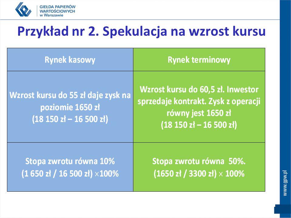 Przykład nr 2. Spekulacja na wzrost kursu Uwaga: we wszystkich przykładach w niniejszej prezentacji pominięto opłaty transakcyjne