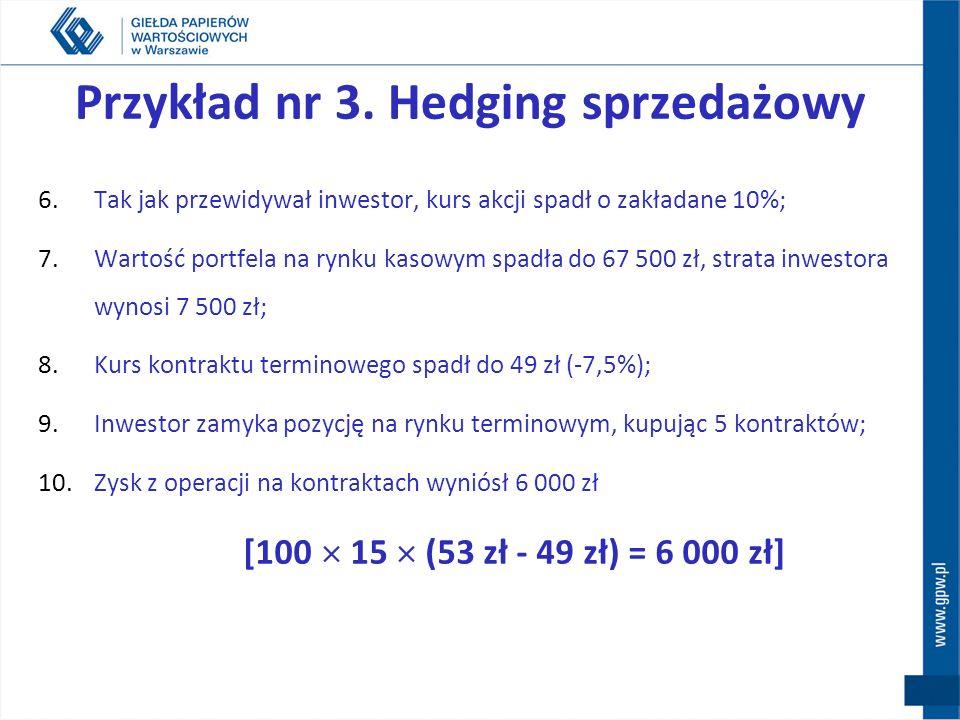 Przykład nr 3. Hedging sprzedażowy 1.W styczniu inwestor posiada w portfelu 1 500 akcji, aktualna cena akcji wynosi 50 zł, wartość portfela 75 000 zł;