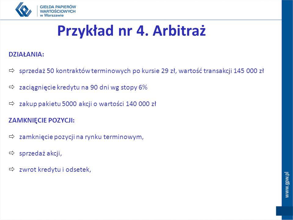 Obliczamy wartość teoretyczną kontraktu: kontrakt jest przewartościowany o 58 gr Przykład nr 4. Arbitraż
