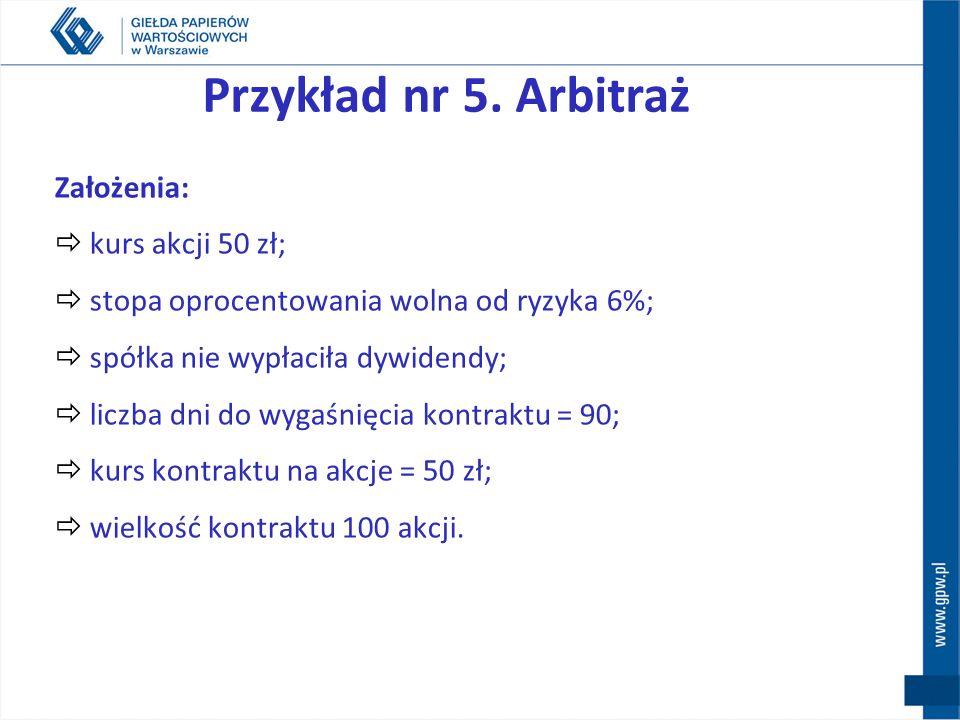 Przykład nr 4. Arbitraż Kurs akcji i kontraktu terminowego w dniu wygaśnięcia kontraktu (w PLN) 25,22830,8 Procentowa zmiana ceny-10%010% Wynik operac