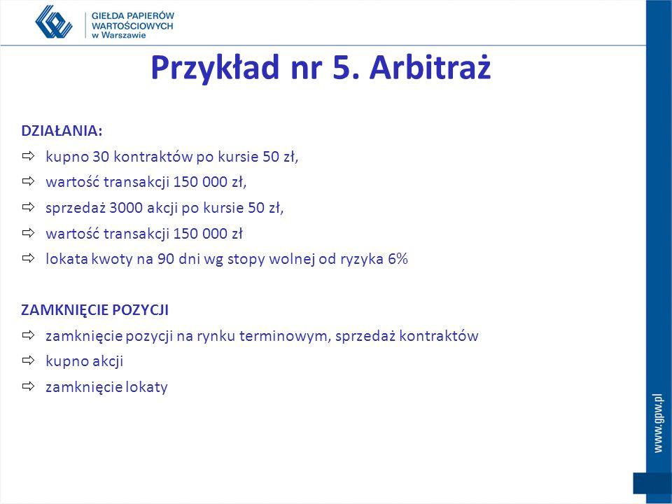 Obliczamy wartość teoretyczną kontraktu: kontrakt jest niedowartościowany o 0,75 zł. Przykład nr 5. Arbitraż
