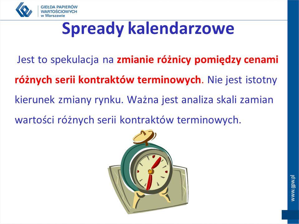 Kurs akcji i kontraktu terminowego w dniu wygaśnięcia kontraktu (w PLN) 455055 Procentowa zmiana ceny-10%010% Wynik operacji na rynku terminowym-15 00