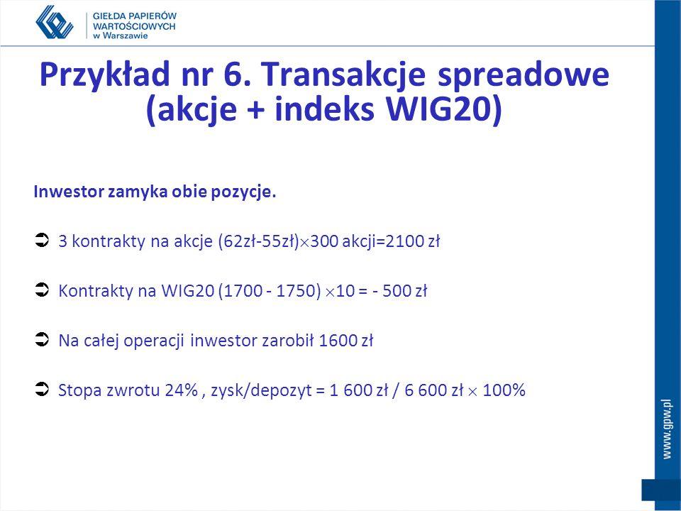 Przykład nr 6. Transakcje spreadowe (akcje+indeks WIG20) Złożone depozyty (dla uproszczenia 20% ) równe są 6 600 zł (nie uwzględniają korelacji); Kurs