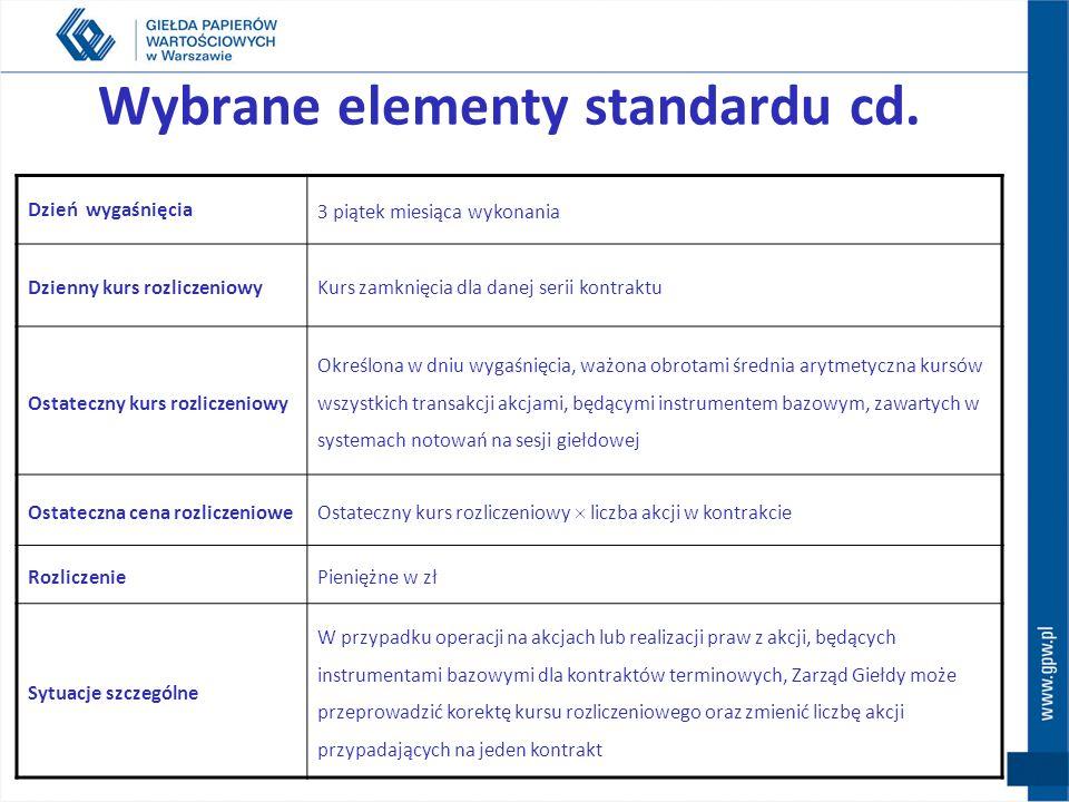 Wybrane elementy standardu Liczba akcji przypadająca na jeden kontrakt 100 lub 1000 sztuk Jednostka notowaniaW PLN za 1 akcję Wartość kontraktu Kurs k