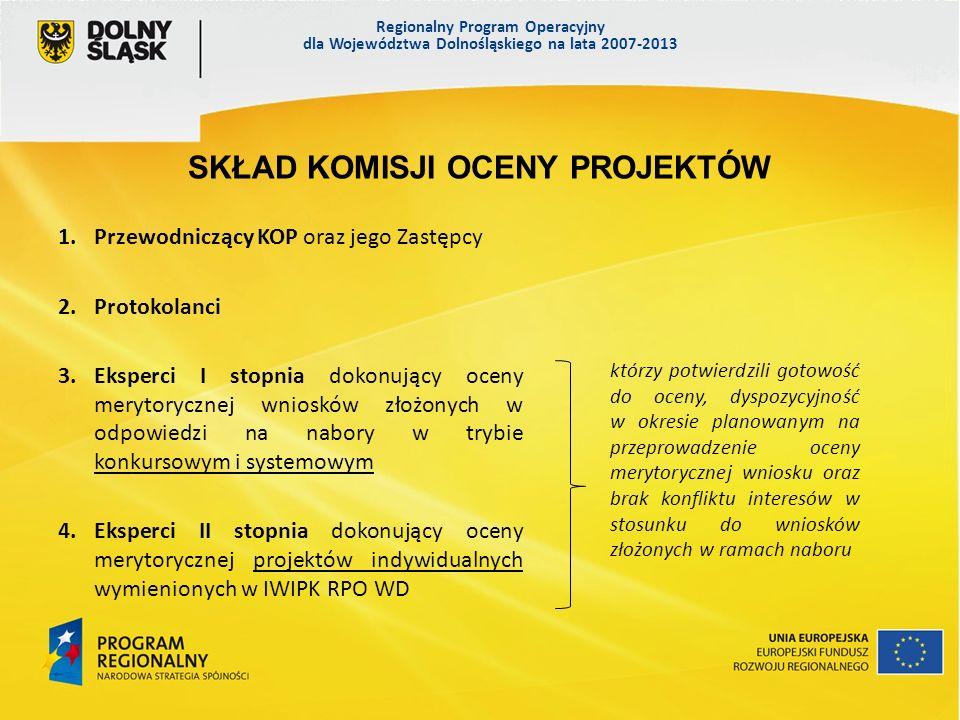 Regionalny Program Operacyjny dla Województwa Dolnośląskiego na lata 2007-2013 ZASADA POUFNOŚCI I BEZSTRONNOŚCI Eksperci powołani do merytorycznej oceny projektu są zobowiązani do podpisania deklaracji poufności oraz deklaracji bezstronności przed otrzymaniem wniosku do oceny/wydania opinii.