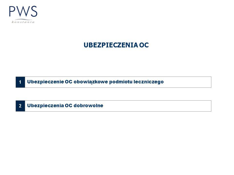 UBEZPIECZENIE OC OBOWIĄZKOWE PODMIOTU LECZNICZEGO Przedmiot ubezpieczenia: Ubezpieczeniem OC jest objęta odpowiedzialność cywilna podmiotu wykonującego działalność leczniczą na terytorium Rzeczypospolitej Polskiej za szkody, będące następstwem udzielania świadczeń zdrowotnych albo niezgodnego z prawem zaniechania udzielania świadczeń zdrowotnych, wyrządzone działaniem lub zaniechaniem ubezpieczonego, które miało miejsce w okresie trwania ochrony ubezpieczeniowej.
