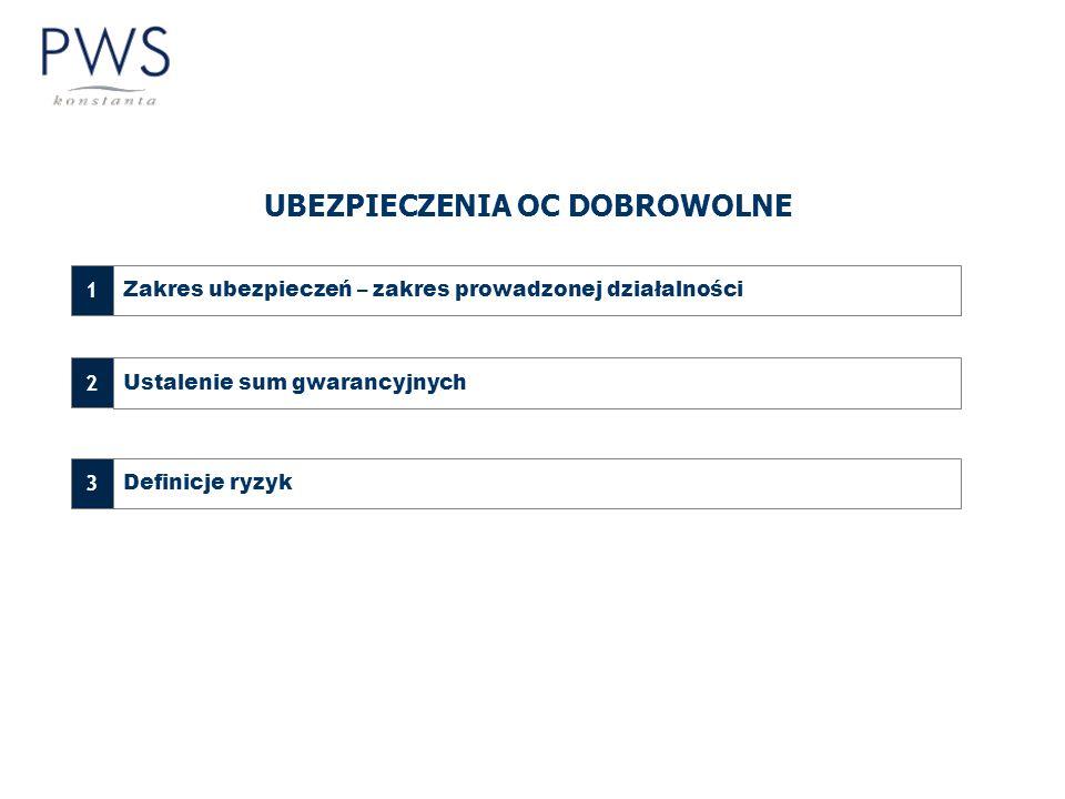 UBEZPIECZENIA OC DOBROWOLNE 4 Dopuszczalne wyłączenia odpowiedzialności 5 Klauzule dodatkowe 6 Wysokości i rodzaje franszyz oraz udziałów własnych