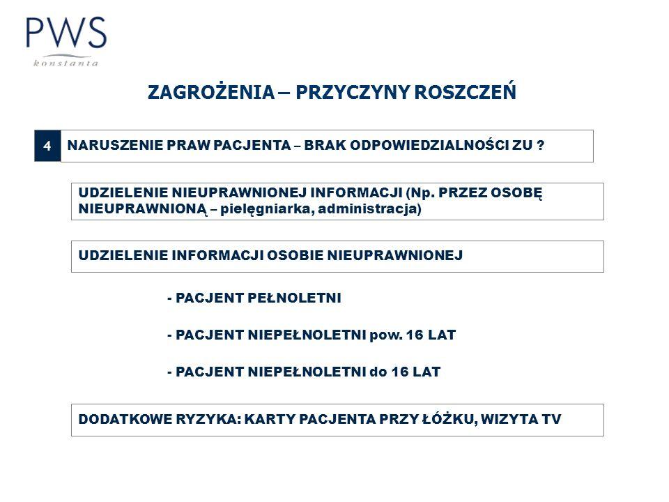 DZIĘKUJĘ ZA UWAGĘ Zbigniew Nowak Tel. +48 602 626 032 e-mail: zn@pwskonstanta.com.pl