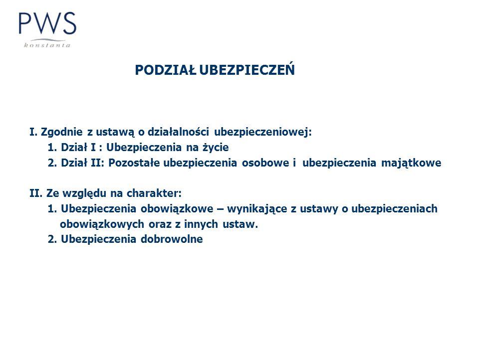 I. Zgodnie z ustawą o działalności ubezpieczeniowej: 1. Dział I : Ubezpieczenia na życie 2. Dział II: Pozostałe ubezpieczenia osobowe i ubezpieczenia
