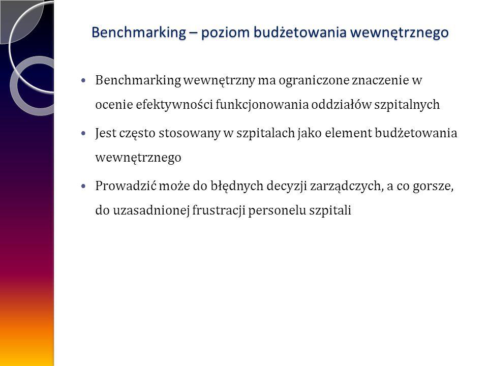 Benchmarking wewnętrzny ma ograniczone znaczenie w ocenie efektywności funkcjonowania oddziałów szpitalnych Jest często stosowany w szpitalach jako element budżetowania wewnętrznego Prowadzić może do błędnych decyzji zarządczych, a co gorsze, do uzasadnionej frustracji personelu szpitali Benchmarking – poziom budżetowania wewnętrznego