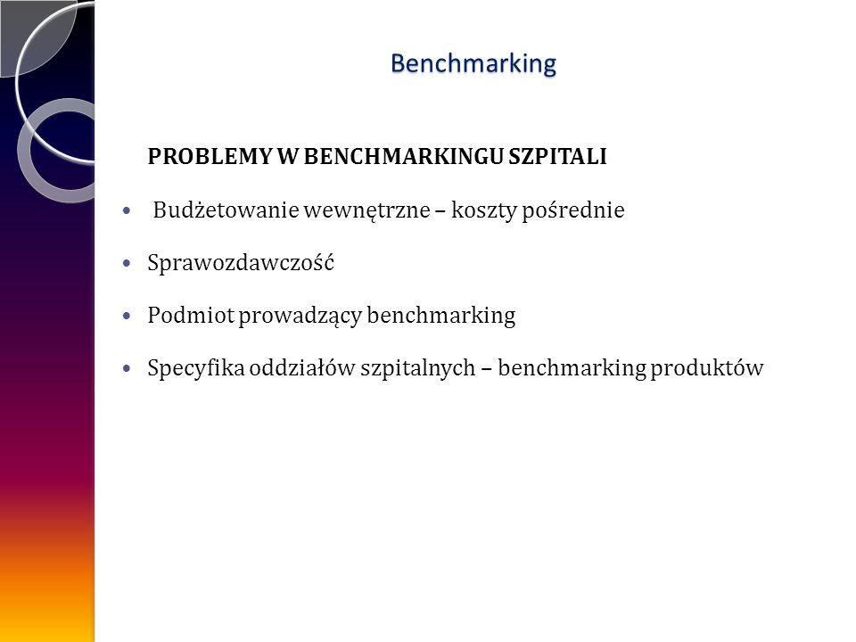 PROBLEMY W BENCHMARKINGU SZPITALI Budżetowanie wewnętrzne – koszty pośrednie Sprawozdawczość Podmiot prowadzący benchmarking Specyfika oddziałów szpitalnych – benchmarking produktów Benchmarking