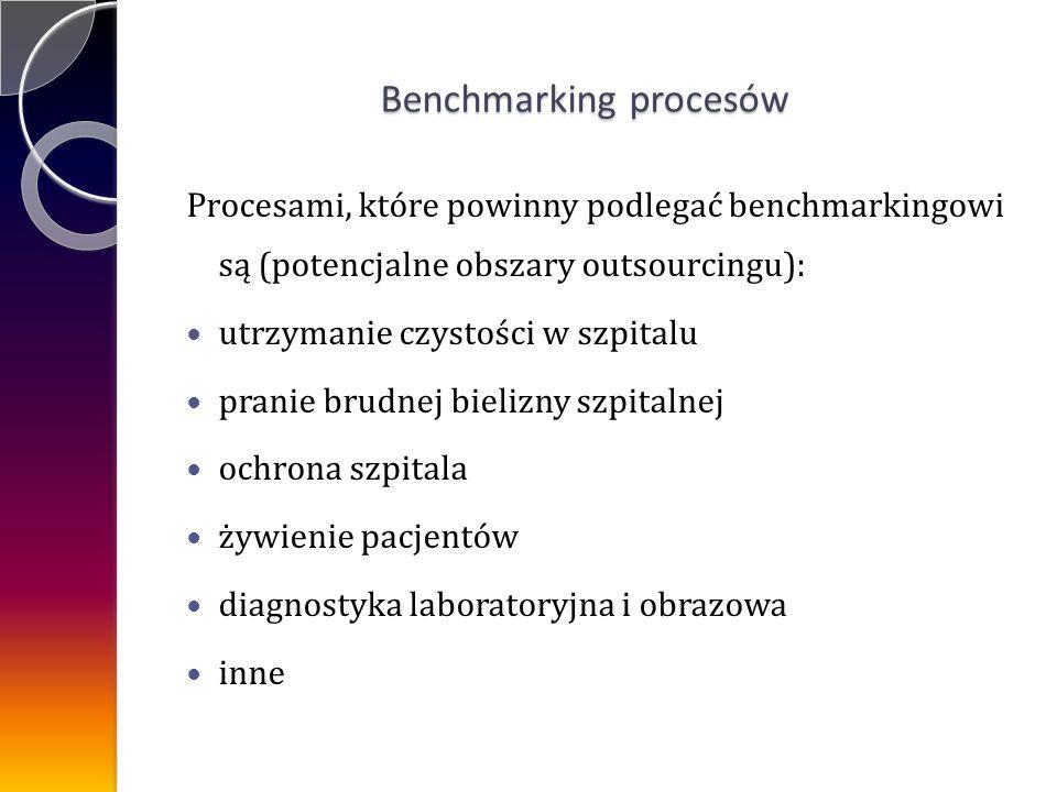 Procesami, które powinny podlegać benchmarkingowi są (potencjalne obszary outsourcingu): utrzymanie czystości w szpitalu pranie brudnej bielizny szpitalnej ochrona szpitala żywienie pacjentów diagnostyka laboratoryjna i obrazowa inne Benchmarking procesów