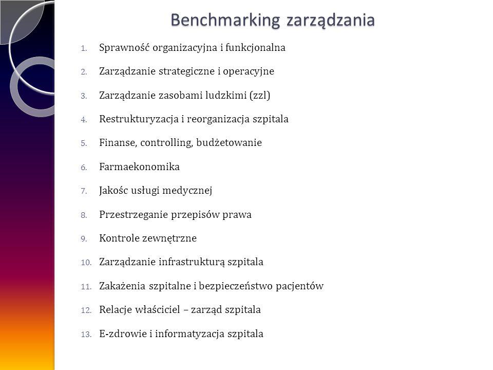 1.Sprawność organizacyjna i funkcjonalna 2. Zarządzanie strategiczne i operacyjne 3.