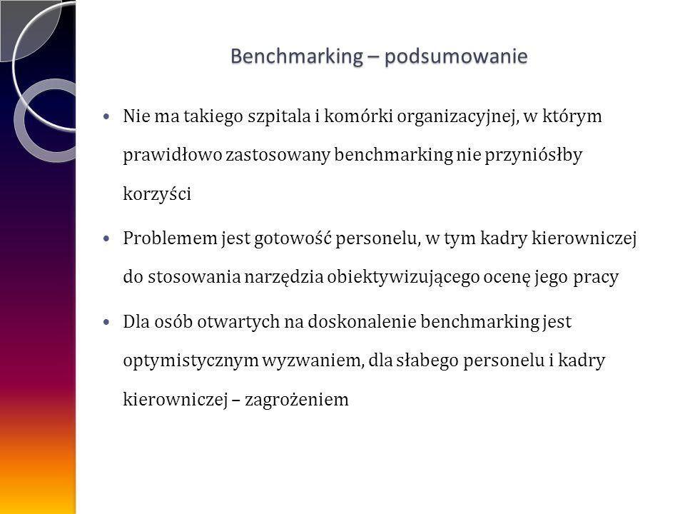 Nie ma takiego szpitala i komórki organizacyjnej, w którym prawidłowo zastosowany benchmarking nie przyniósłby korzyści Problemem jest gotowość personelu, w tym kadry kierowniczej do stosowania narzędzia obiektywizującego ocenę jego pracy Dla osób otwartych na doskonalenie benchmarking jest optymistycznym wyzwaniem, dla słabego personelu i kadry kierowniczej – zagrożeniem Benchmarking – podsumowanie