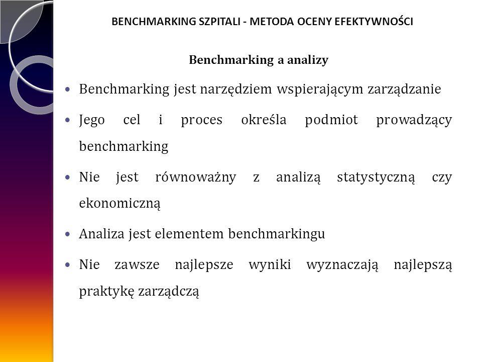 Benchmarking a analizy Benchmarking jest narzędziem wspierającym zarządzanie Jego cel i proces określa podmiot prowadzący benchmarking Nie jest równoważny z analizą statystyczną czy ekonomiczną Analiza jest elementem benchmarkingu Nie zawsze najlepsze wyniki wyznaczają najlepszą praktykę zarządczą BENCHMARKING SZPITALI - METODA OCENY EFEKTYWNOŚCI