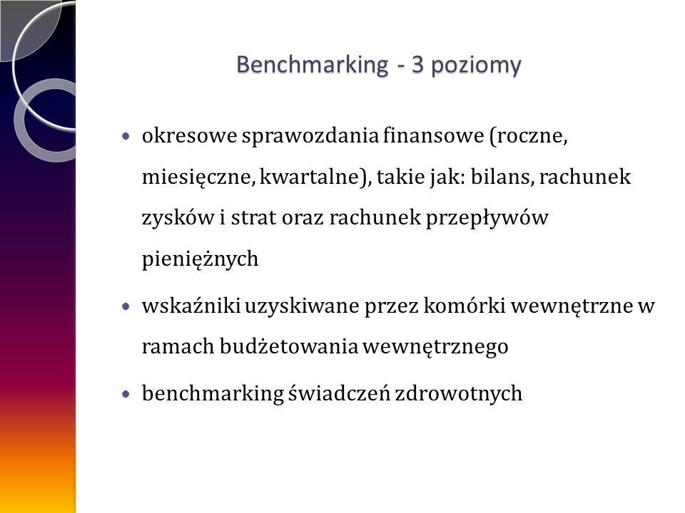 okresowe sprawozdania finansowe (roczne, miesięczne, kwartalne), takie jak: bilans, rachunek zysków i strat oraz rachunek przepływów pieniężnych wskaźniki uzyskiwane przez komórki wewnętrzne w ramach budżetowania wewnętrznego benchmarking świadczeń zdrowotnych Benchmarking - 3 poziomy