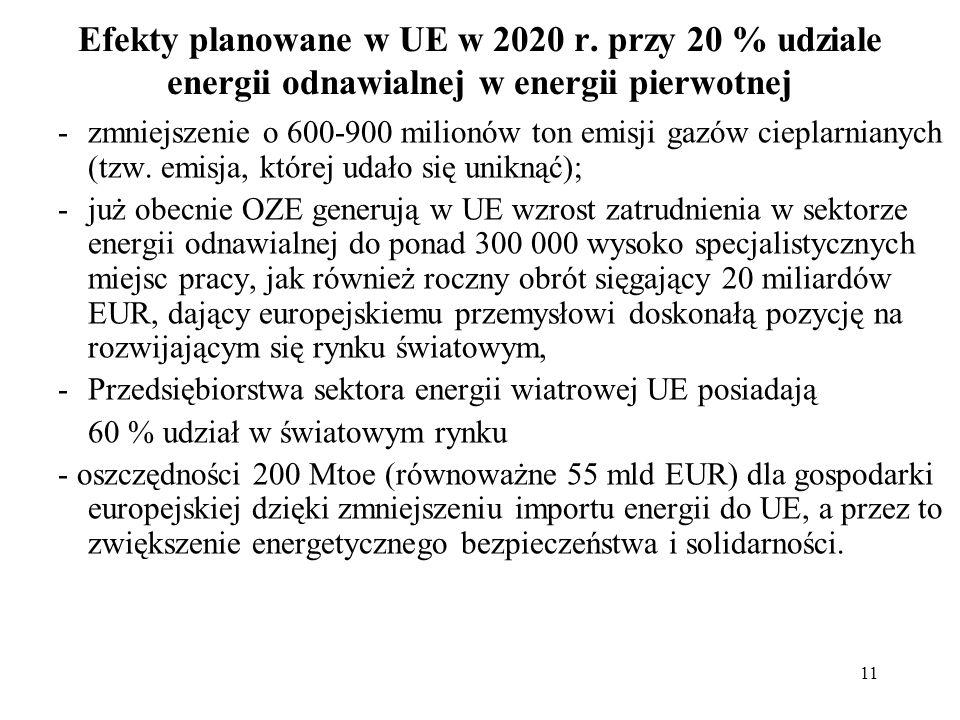 11 Efekty planowane w UE w 2020 r. przy 20 % udziale energii odnawialnej w energii pierwotnej -zmniejszenie o 600-900 milionów ton emisji gazów ciepla