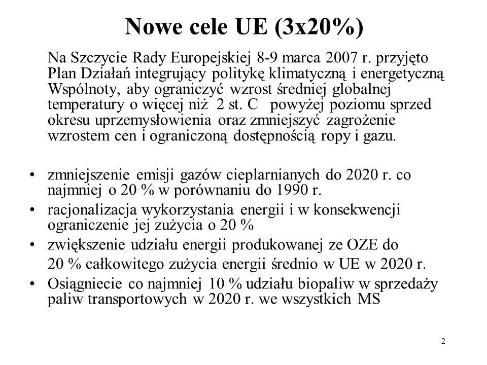 2 Nowe cele UE (3x20%) Na Szczycie Rady Europejskiej 8-9 marca 2007 r. przyjęto Plan Działań integrujący politykę klimatyczną i energetyczną Wspólnoty